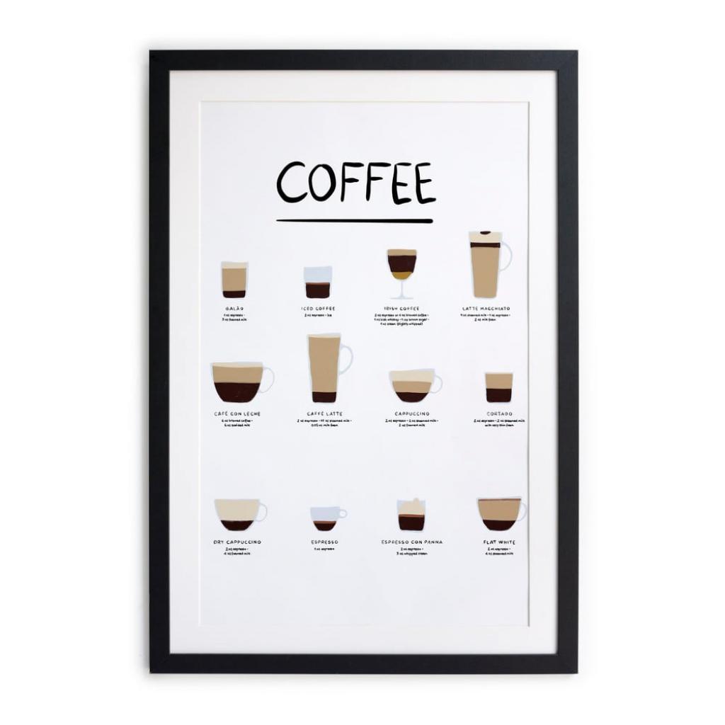 Produktové foto Nástěnný obraz v rámu Really Nice Things Coffee, 35 x 45 cm